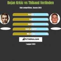 Bojan Krkic vs Thibaud Verlinden h2h player stats