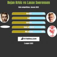 Bojan Krkic vs Lasse Soerensen h2h player stats