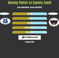 Bokang Thlone vs Sammy Saebi h2h player stats