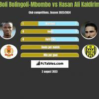 Boli Bolingoli-Mbombo vs Hasan Ali Kaldirim h2h player stats