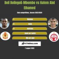 Boli Bolingoli-Mbombo vs Hatem Abd Elhamed h2h player stats