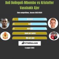 Boli Bolingoli-Mbombo vs Kristoffer Vassbakk Ajer h2h player stats
