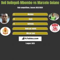 Boli Bolingoli-Mbombo vs Marcelo Goiano h2h player stats