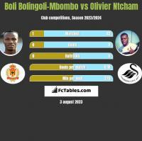 Boli Bolingoli-Mbombo vs Olivier Ntcham h2h player stats