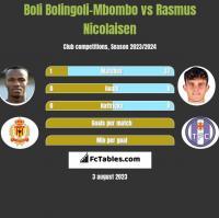 Boli Bolingoli-Mbombo vs Rasmus Nicolaisen h2h player stats