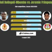 Boli Bolingoli-Mbombo vs Jeremie Frimpong h2h player stats
