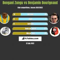 Bongani Zungu vs Benjamin Bourigeaud h2h player stats