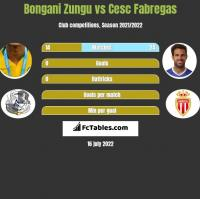 Bongani Zungu vs Cesc Fabregas h2h player stats