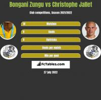 Bongani Zungu vs Christophe Jallet h2h player stats