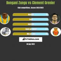 Bongani Zungu vs Clement Grenier h2h player stats