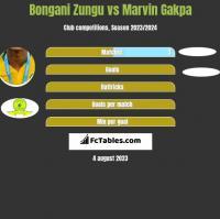 Bongani Zungu vs Marvin Gakpa h2h player stats