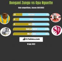 Bongani Zungu vs Opa Nguette h2h player stats