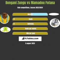 Bongani Zungu vs Mamadou Fofana h2h player stats