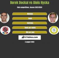 Borek Dockal vs Alois Hycka h2h player stats