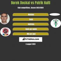 Borek Dockal vs Patrik Haitl h2h player stats