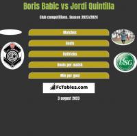 Boris Babic vs Jordi Quintilla h2h player stats