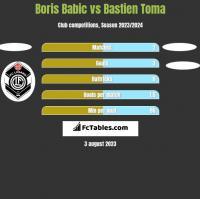 Boris Babic vs Bastien Toma h2h player stats