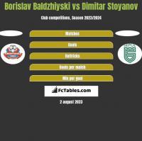 Borislav Baldzhiyski vs Dimitar Stoyanov h2h player stats