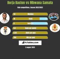 Borja Baston vs Mbwana Samata h2h player stats