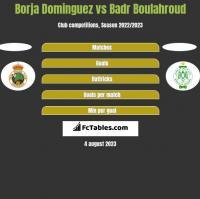 Borja Dominguez vs Badr Boulahroud h2h player stats