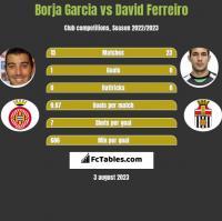Borja Garcia vs David Ferreiro h2h player stats