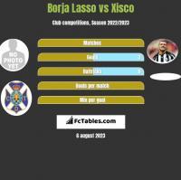 Borja Lasso vs Xisco h2h player stats