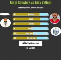 Borja Sanchez vs Alex Vallejo h2h player stats