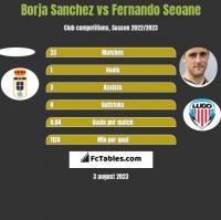 Borja Sanchez vs Fernando Seoane h2h player stats