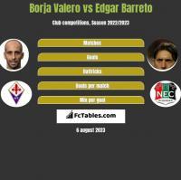 Borja Valero vs Edgar Barreto h2h player stats