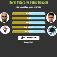 Borja Valero vs Fabio Depaoli h2h player stats