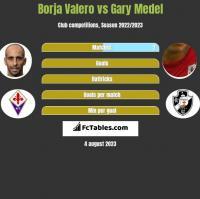 Borja Valero vs Gary Medel h2h player stats