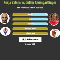 Borja Valero vs Julian Baumgartlinger h2h player stats