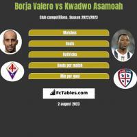 Borja Valero vs Kwadwo Asamoah h2h player stats
