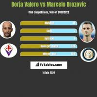 Borja Valero vs Marcelo Brozović h2h player stats