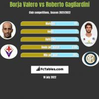 Borja Valero vs Roberto Gagliardini h2h player stats