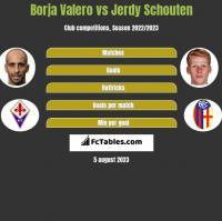 Borja Valero vs Jerdy Schouten h2h player stats