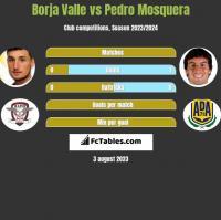 Borja Valle vs Pedro Mosquera h2h player stats