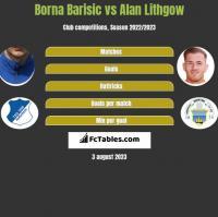 Borna Barisic vs Alan Lithgow h2h player stats