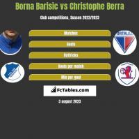 Borna Barisic vs Christophe Berra h2h player stats