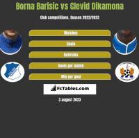 Borna Barisic vs Clevid Dikamona h2h player stats