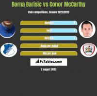 Borna Barisic vs Conor McCarthy h2h player stats