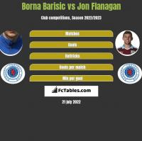 Borna Barisic vs Jon Flanagan h2h player stats