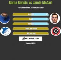 Borna Barisic vs Jamie McCart h2h player stats