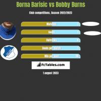 Borna Barisic vs Bobby Burns h2h player stats