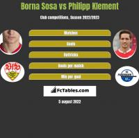 Borna Sosa vs Philipp Klement h2h player stats