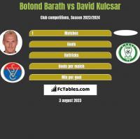 Botond Barath vs David Kulcsar h2h player stats