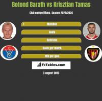 Botond Barath vs Krisztian Tamas h2h player stats