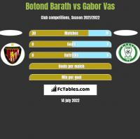 Botond Barath vs Gabor Vas h2h player stats