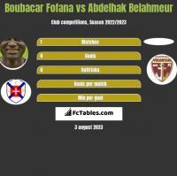 Boubacar Fofana vs Abdelhak Belahmeur h2h player stats