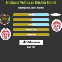 Boubacar Fofana vs Cristian Barbut h2h player stats
